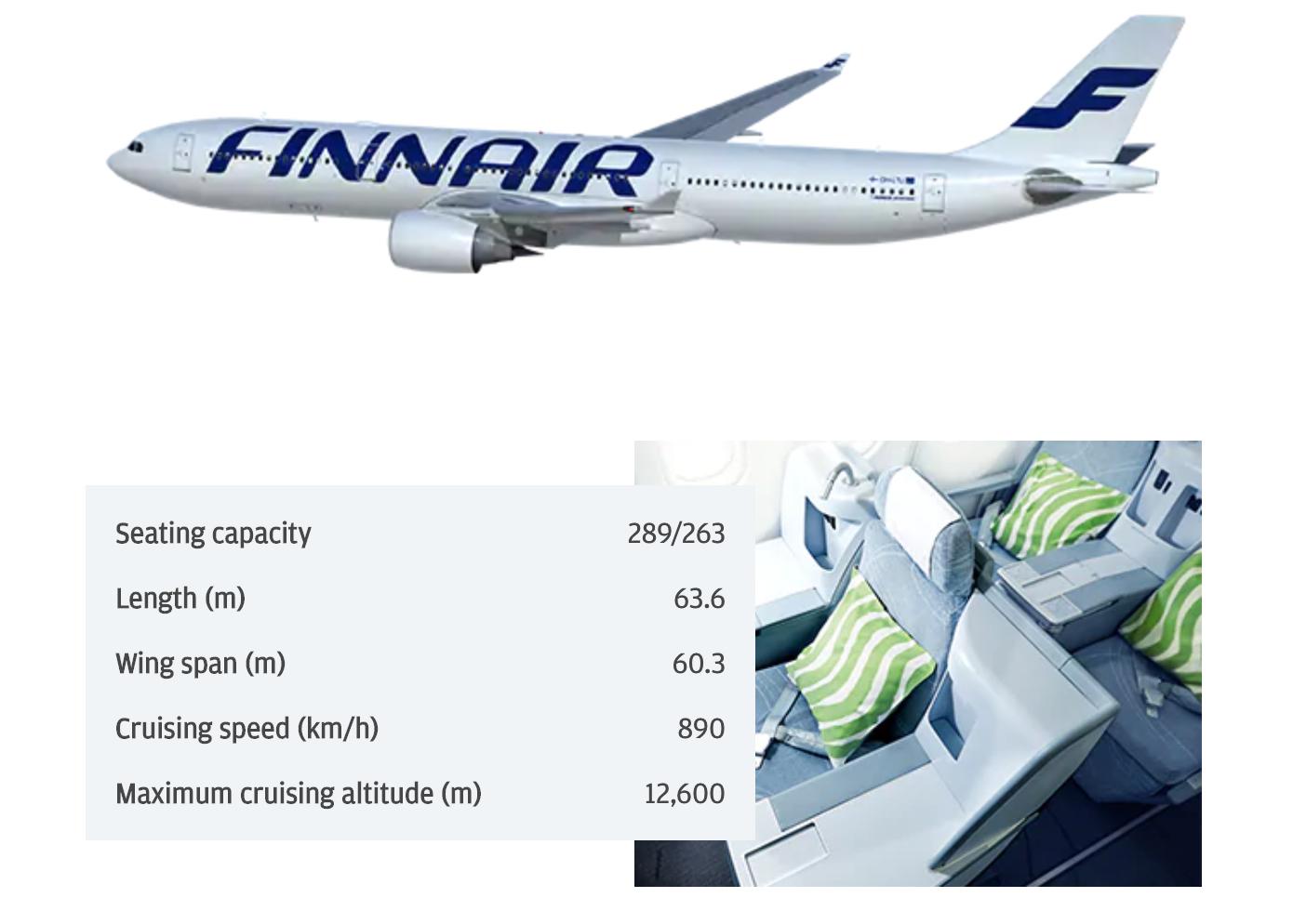 Finnair's A330-300